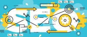 SEO or Search Engine Optimization basics