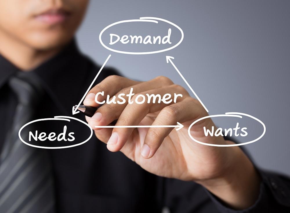 Understand your customer market