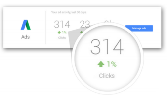 Google Profile Clicks