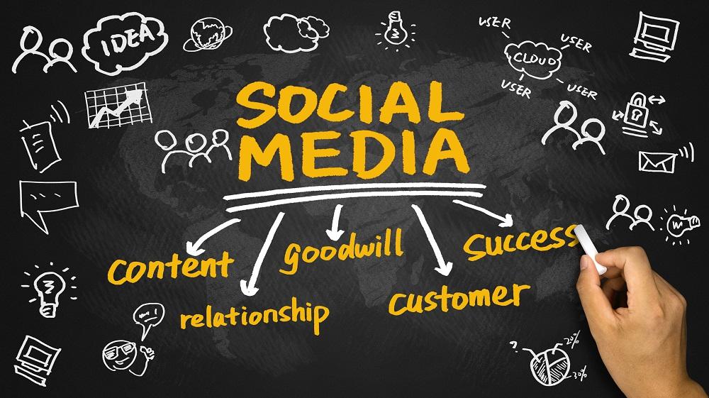 Use Social Media for SEO