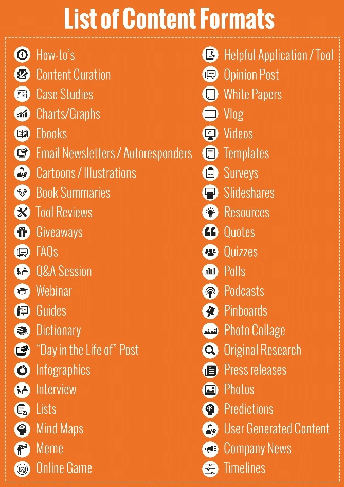 Content Formats for content marketing