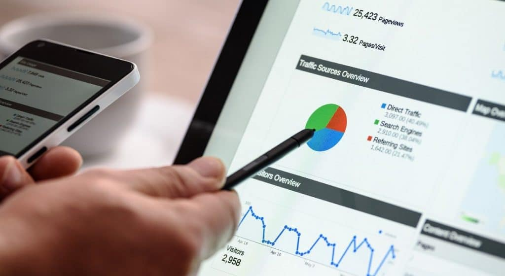 click through rates and analytics